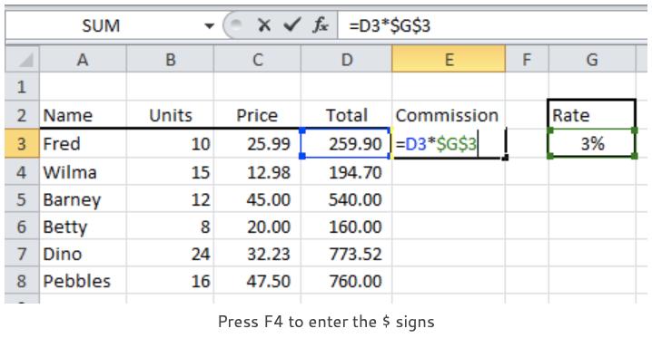 Excel Dollar Signs